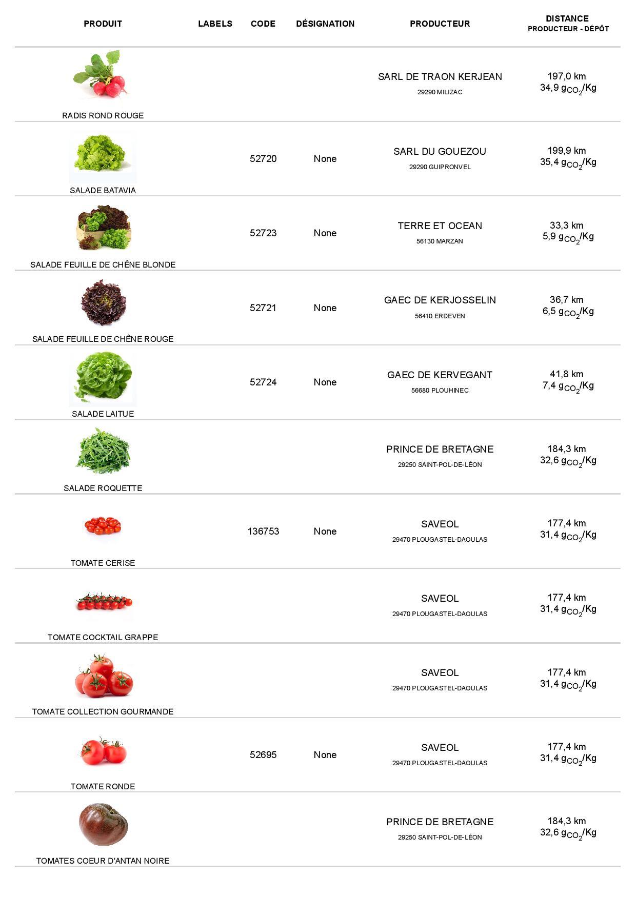 du-champ-a-l-assiette-13-et-14-armor-fruits-page-004